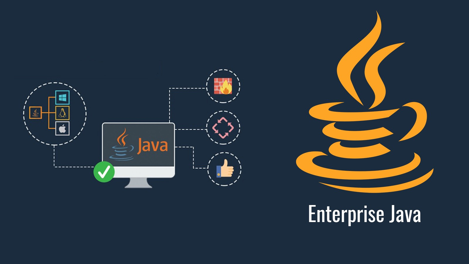 Successful Ways to Develop JAVA Enterprise Applications